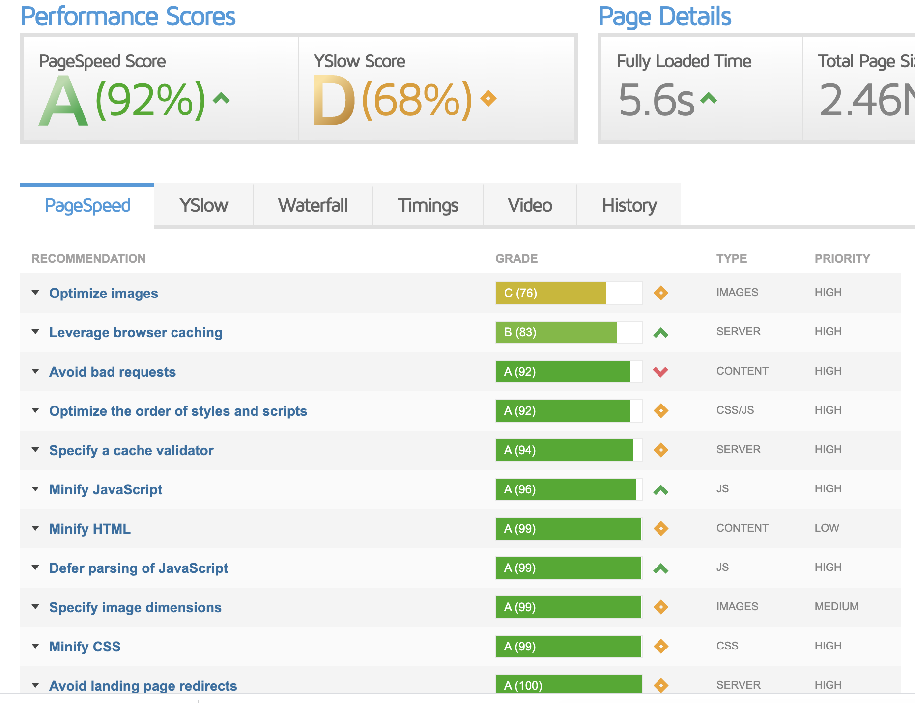 free-site-audit-seo-page-speed-ranknectics